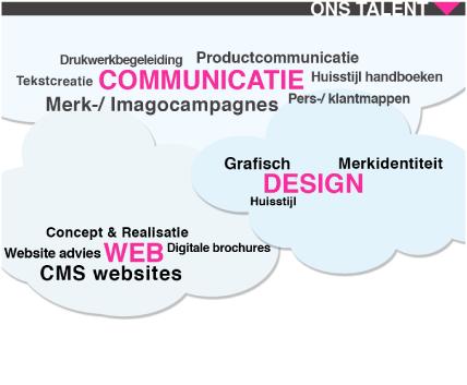 ARVI product bv, uw specialist voor Communicatie, design en web